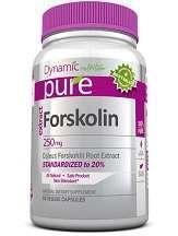 Dynamic Nutrition Pure Forskolin Coleus Forskohlii Root Review